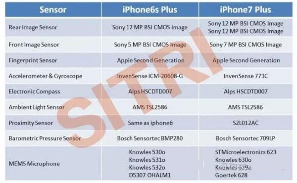 iPhone 7 Plus拆机解析报告的照片 - 6