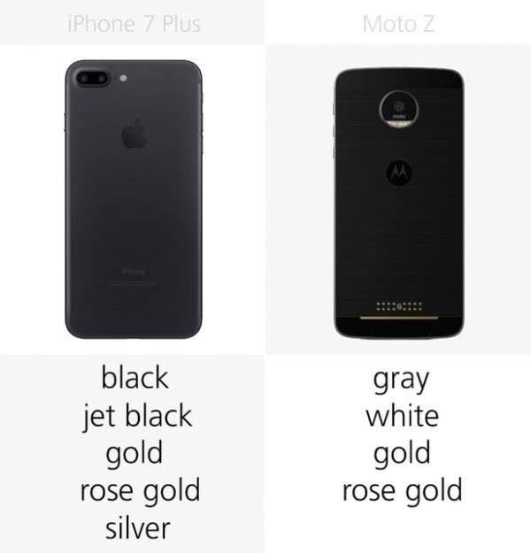 iPhone 7 Plus和Moto Z规格参数对比的照片 - 6