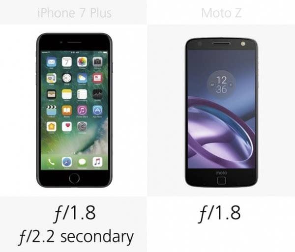 iPhone 7 Plus和Moto Z规格参数对比的照片 - 12