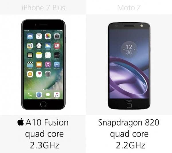 iPhone 7 Plus和Moto Z规格参数对比的照片 - 18