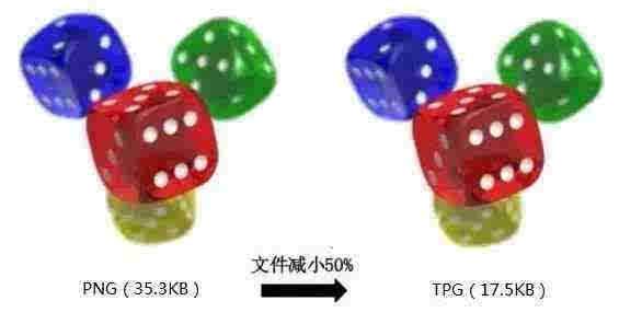 腾讯推出自研图片格式TPG:同画质体积小90%的照片 - 2