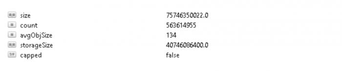 拥有5.6亿个密码的数据库遭到泄露的照片 - 3