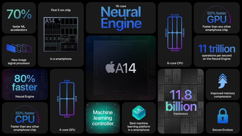 苹果发布iPhone 12 更轻更薄 内置A14 Bionic芯片 支持5G的照片 - 13