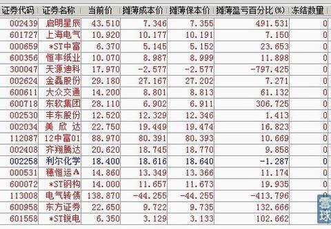 大众交通股票_童思侃:一季度赚45%,持仓哪些股?-大众交通(600611)-股票行情 ...