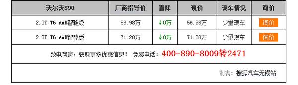 【无锡】沃尔沃S90售价56.98万,首付低